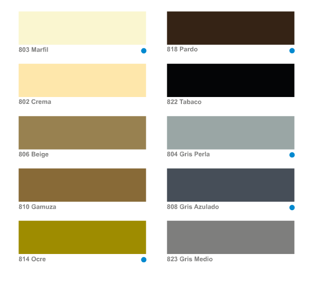 Esmalte sintetico y poliuretano blatemlux brillante - Ver colores de pintura ...